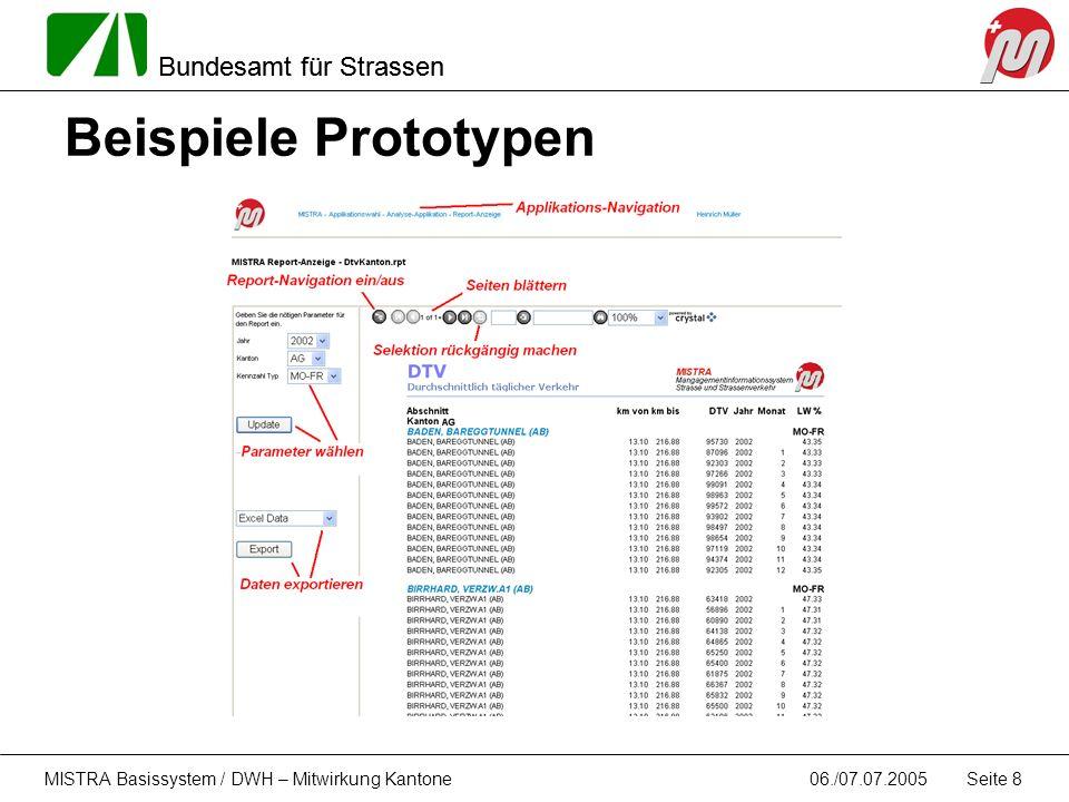 Beispiele Prototypen MISTRA Basissystem / DWH – Mitwirkung Kantone