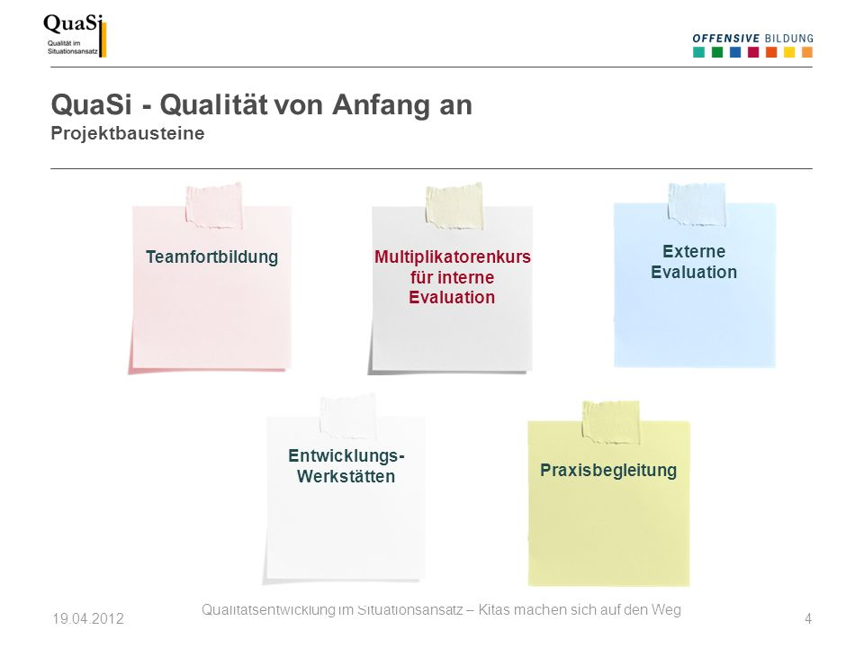 Multiplikatorenkurs für interne Evaluation
