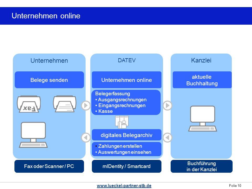 Unternehmen online Unternehmen Kanzlei DATEV aktuelle Buchhaltung