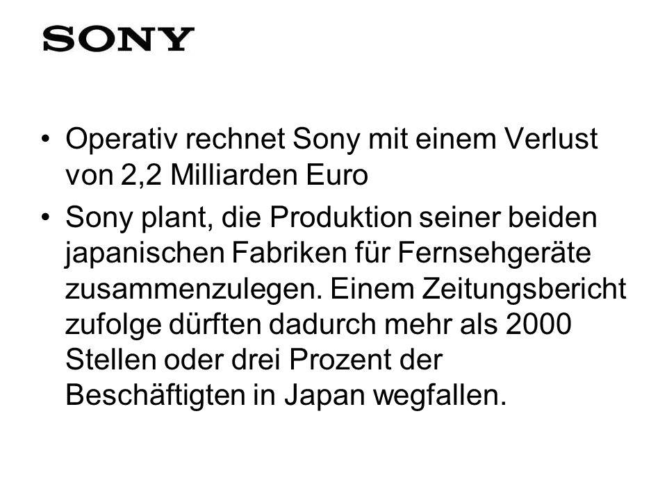 Operativ rechnet Sony mit einem Verlust von 2,2 Milliarden Euro