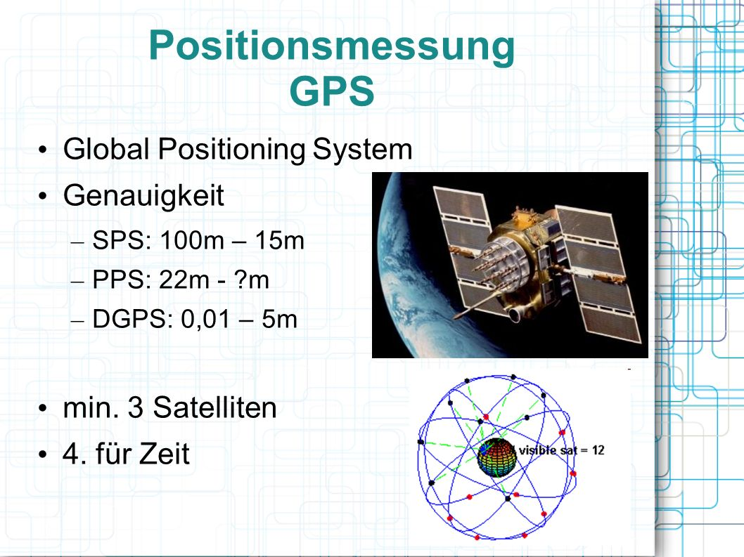 Positionsmessung GPS Global Positioning System Genauigkeit