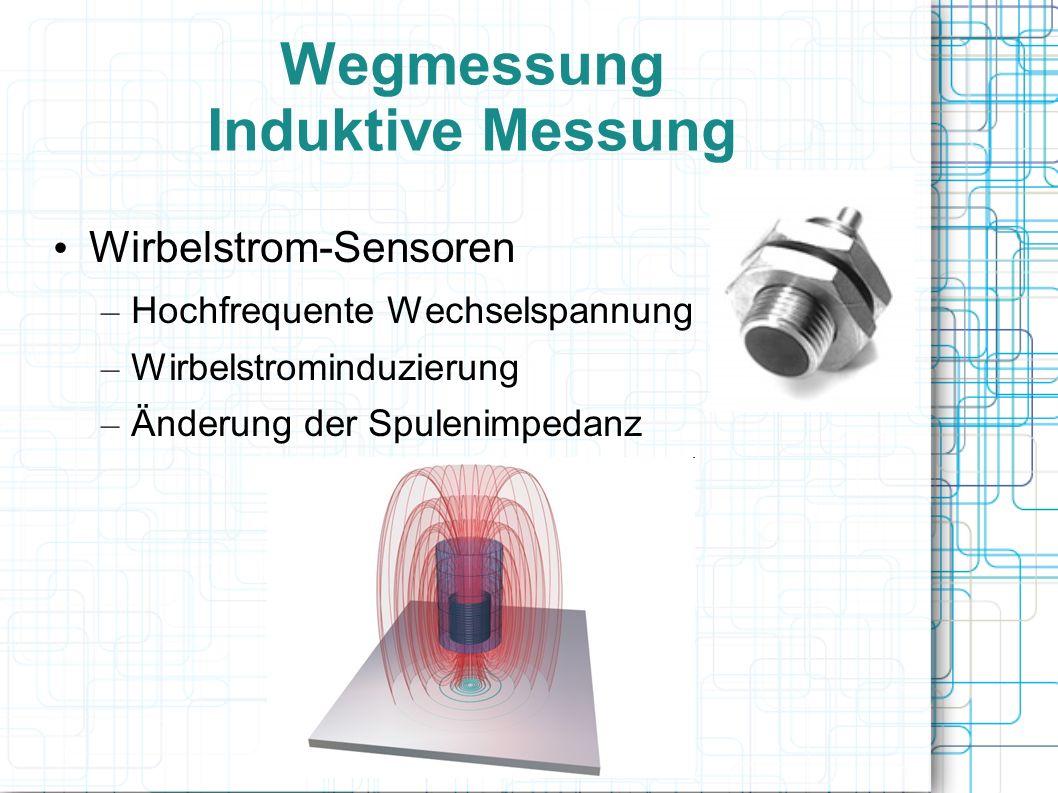 Wegmessung Induktive Messung