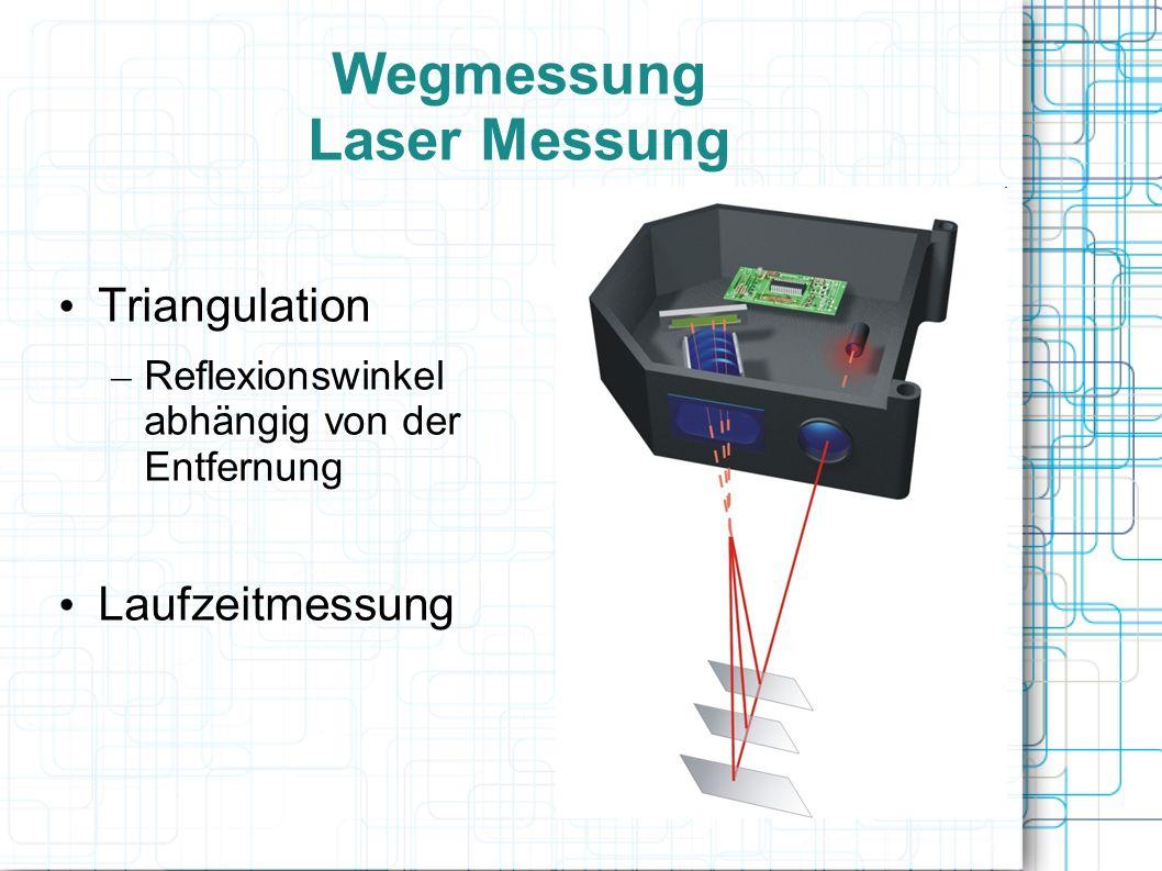 Wegmessung Laser Messung