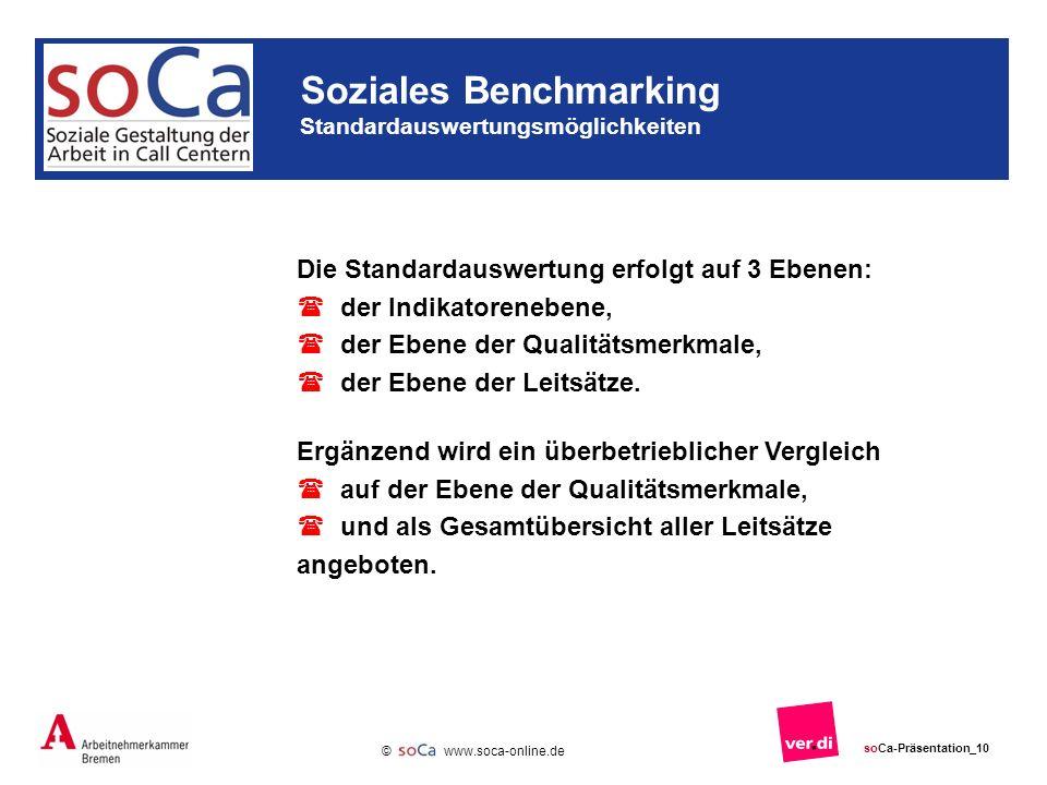 Soziales Benchmarking Standardauswertungsmöglichkeiten