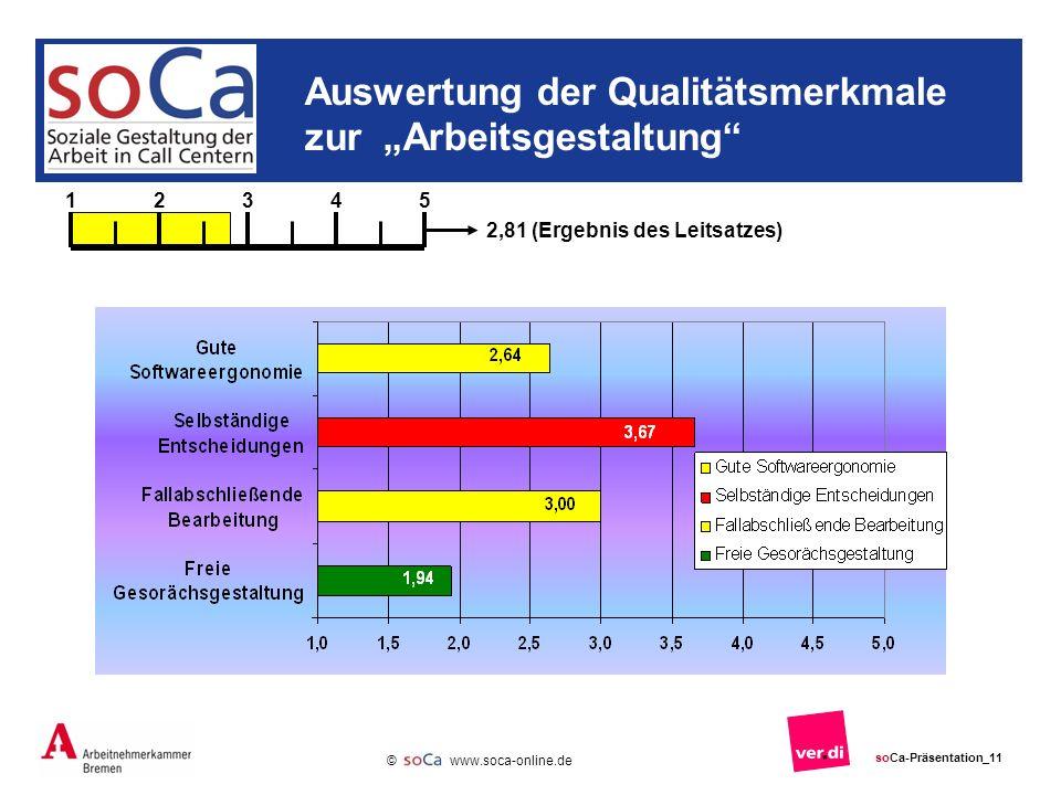 """Auswertung der Qualitätsmerkmale zur """"Arbeitsgestaltung"""
