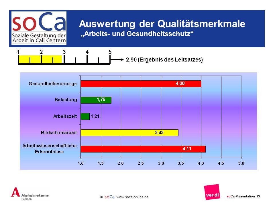 """Auswertung der Qualitätsmerkmale """"Arbeits- und Gesundheitsschutz"""