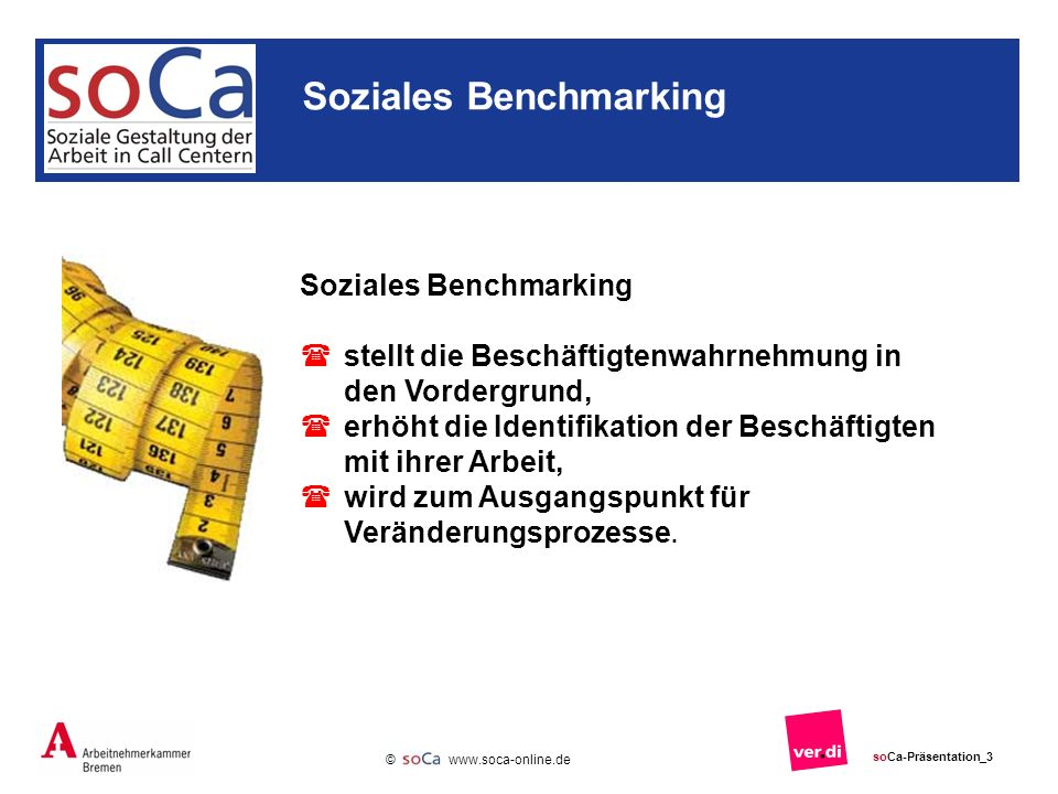 Soziales Benchmarking