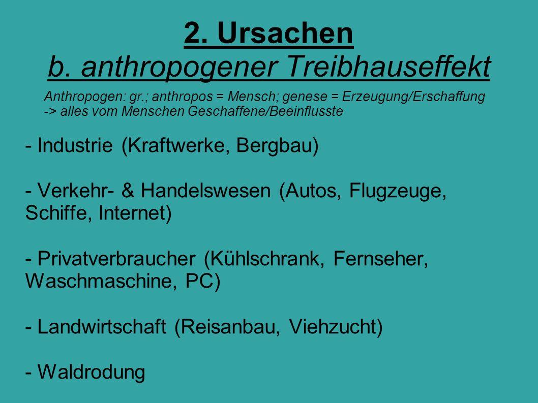 2. Ursachen b. anthropogener Treibhauseffekt