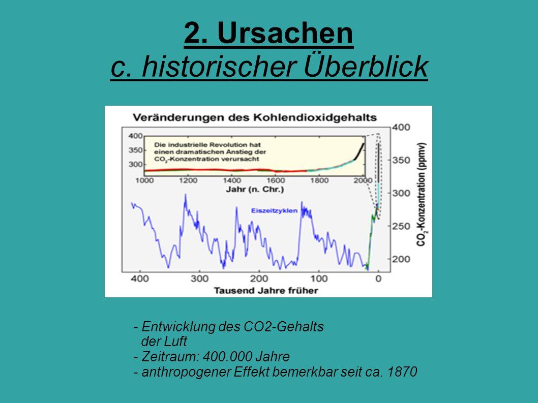 2. Ursachen c. historischer Überblick