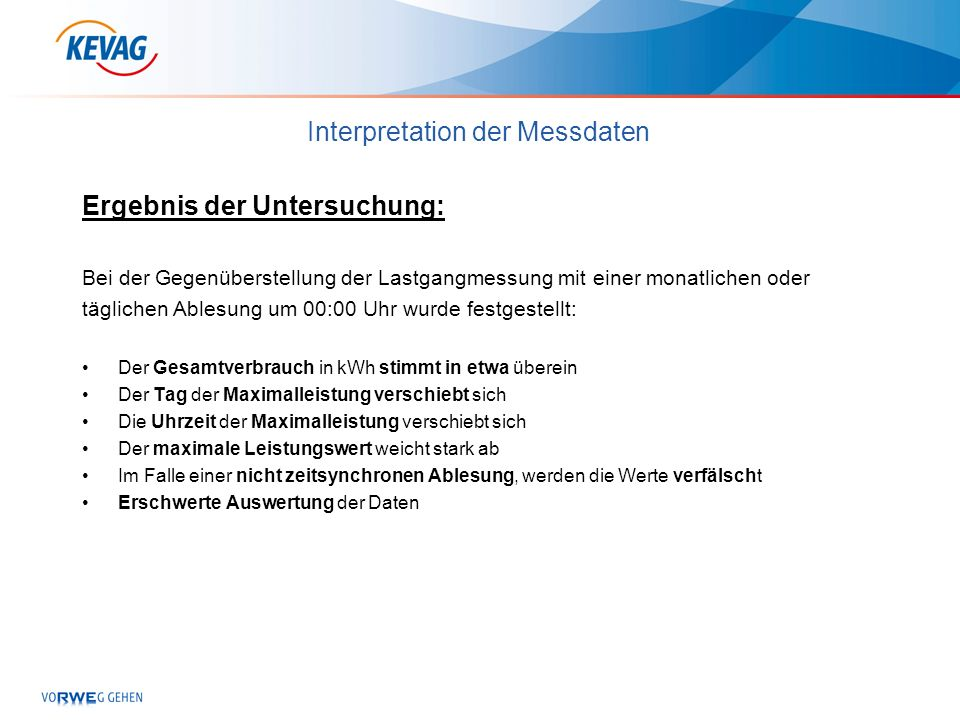 Interpretation der Messdaten