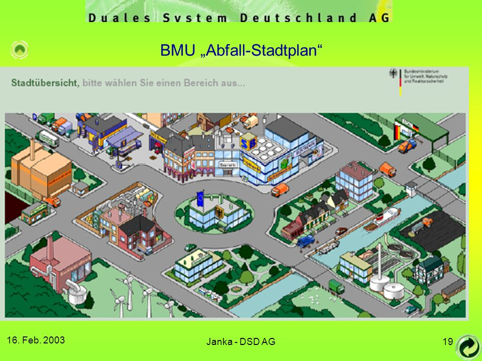 """BMU """"Abfall-Stadtplan"""