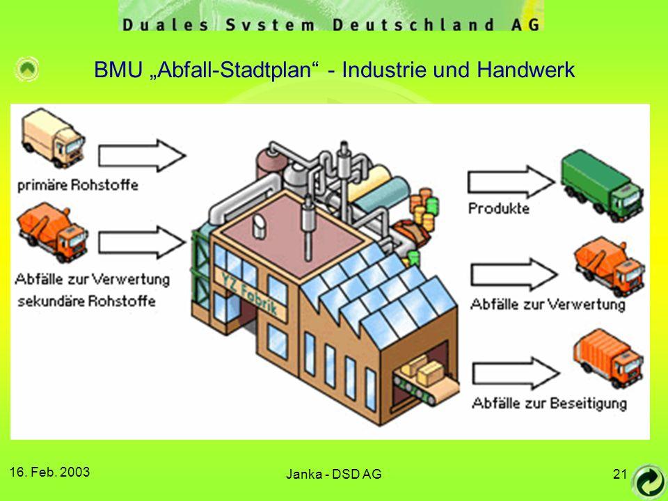 """BMU """"Abfall-Stadtplan - Industrie und Handwerk"""