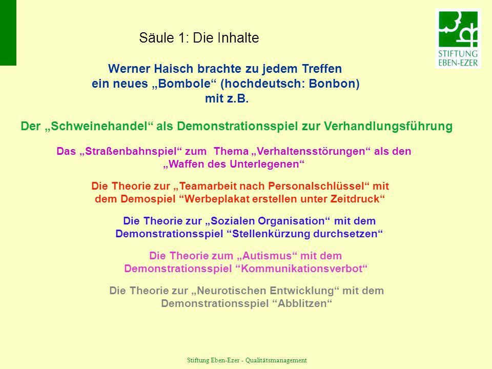 Säule 1: Die Inhalte Werner Haisch brachte zu jedem Treffen