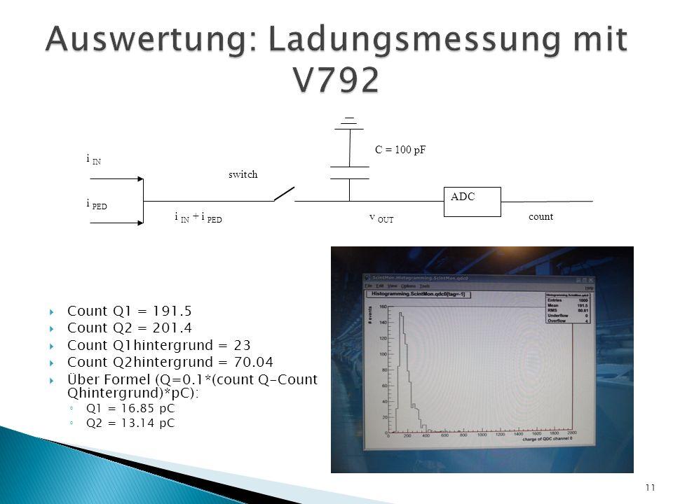 Auswertung: Ladungsmessung mit V792