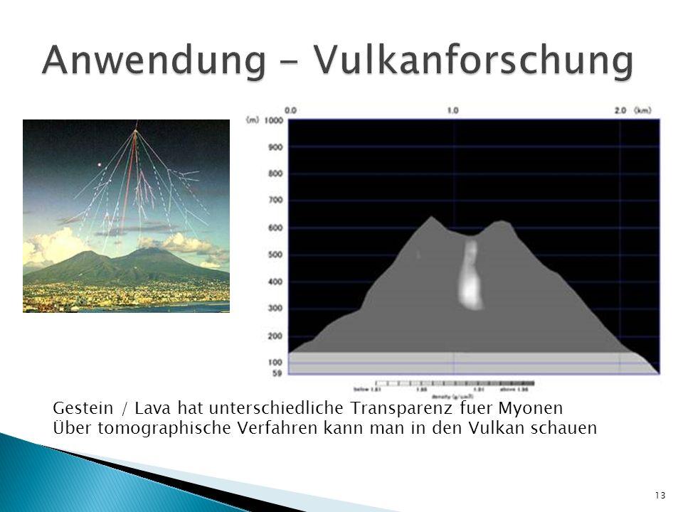 Anwendung - Vulkanforschung