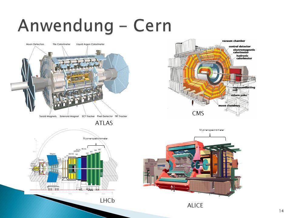 Anwendung - Cern CMS ATLAS LHCb ALICE Myonenspektrometer
