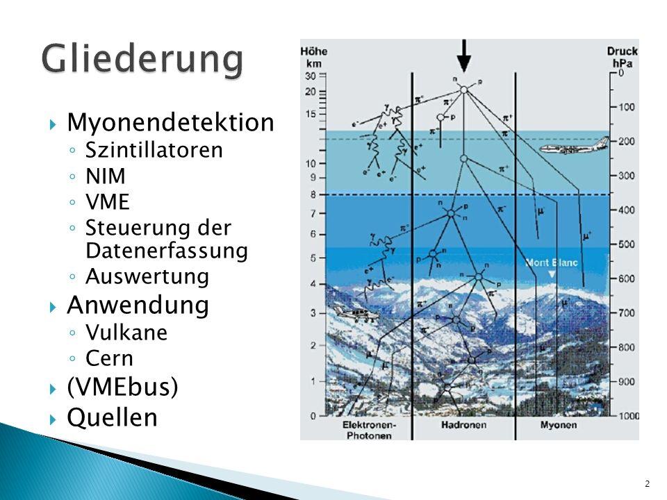Gliederung Myonendetektion Anwendung (VMEbus) Quellen Szintillatoren