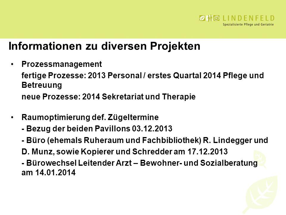 Informationen zu diversen Projekten