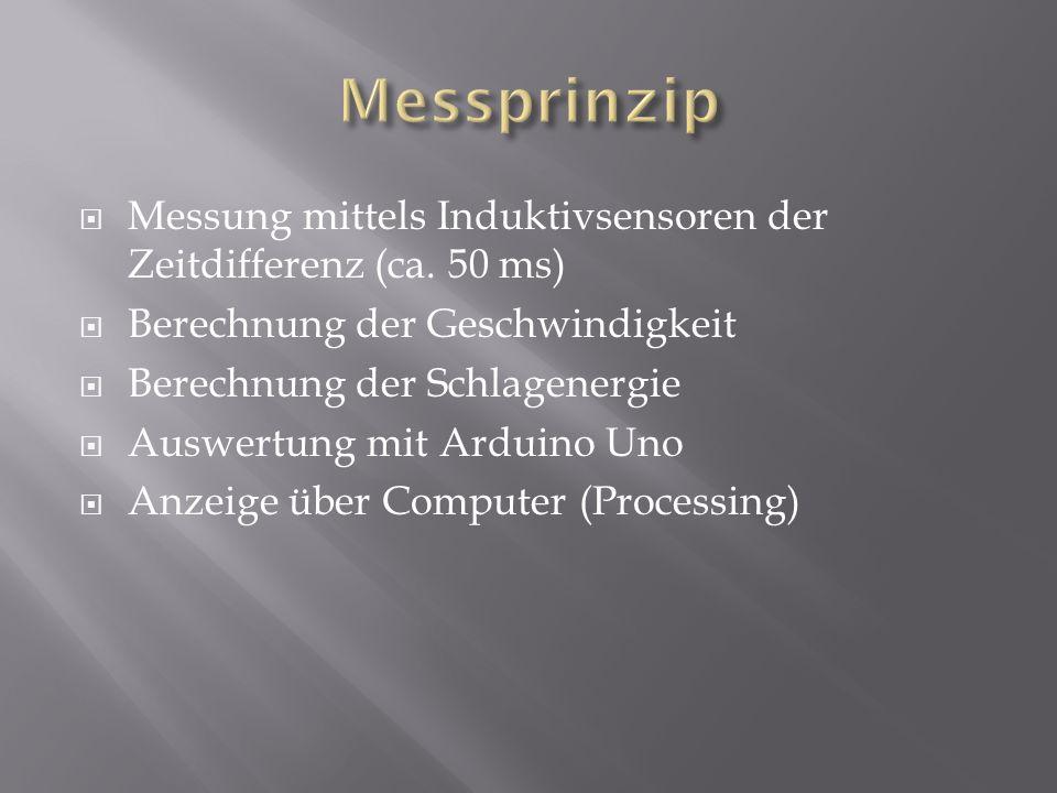 Messprinzip Messung mittels Induktivsensoren der Zeitdifferenz (ca. 50 ms) Berechnung der Geschwindigkeit.