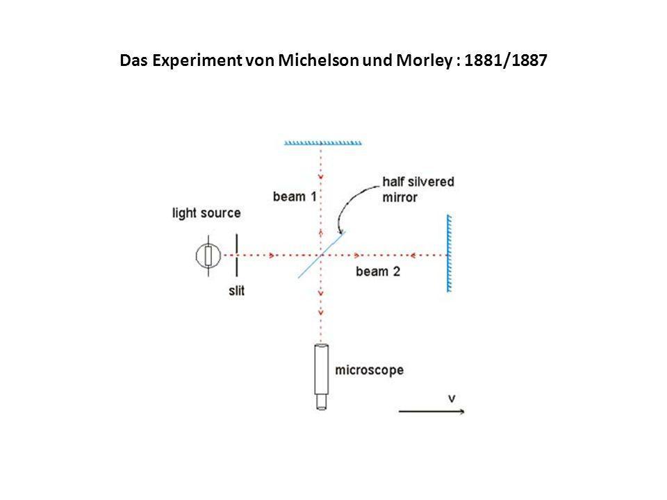 Das Experiment von Michelson und Morley : 1881/1887