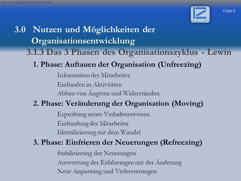 3.0 Nutzen und Möglichkeiten der Organisationsentwicklung