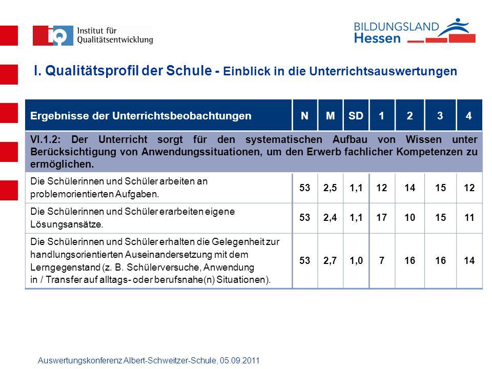 I. Qualitätsprofil der Schule - Einblick in die Unterrichtsauswertungen
