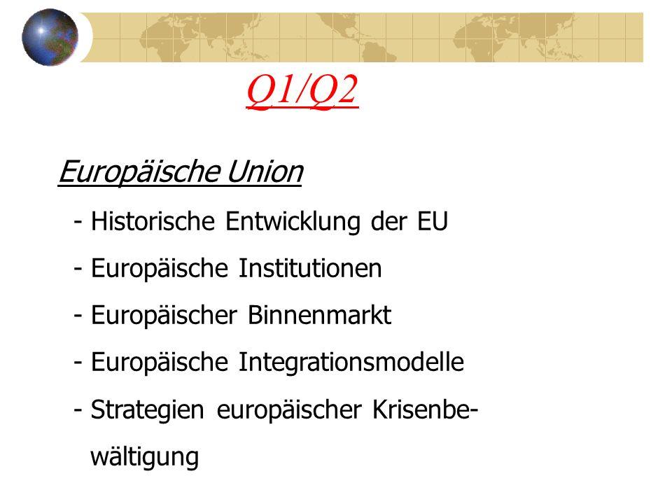 Q1/Q2 Europäische Union - Historische Entwicklung der EU