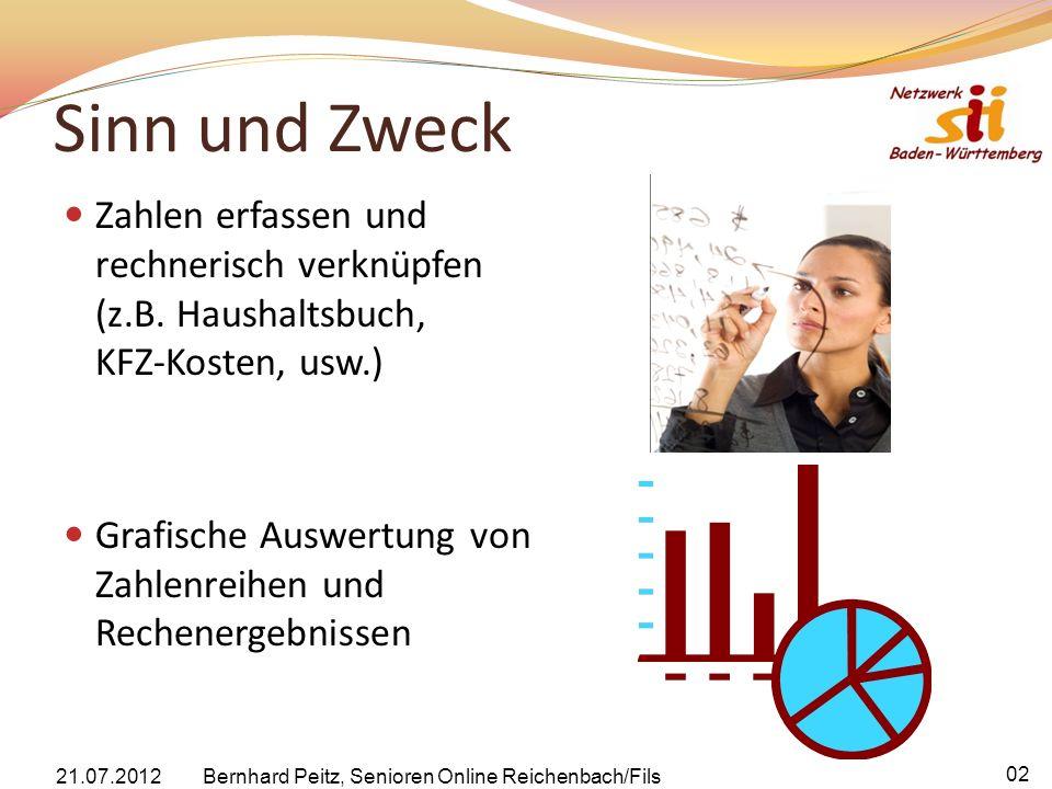 Sinn und Zweck Zahlen erfassen und rechnerisch verknüpfen (z.B. Haushaltsbuch, KFZ-Kosten, usw.)