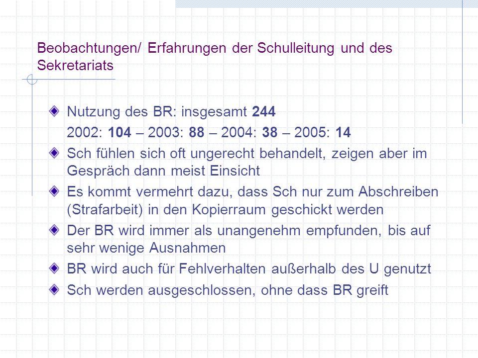 Beobachtungen/ Erfahrungen der Schulleitung und des Sekretariats