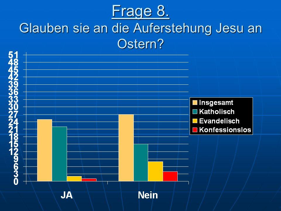 Frage 8. Glauben sie an die Auferstehung Jesu an Ostern