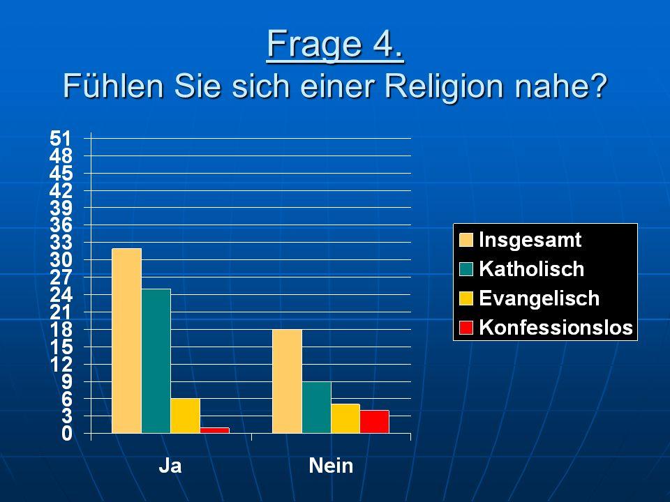 Frage 4. Fühlen Sie sich einer Religion nahe
