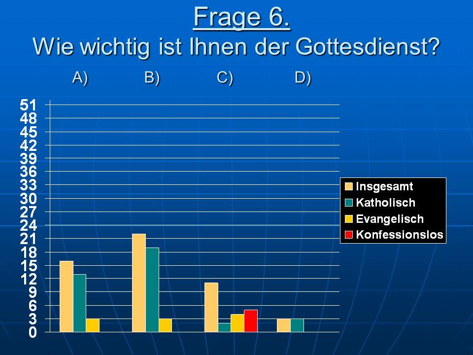 Frage 6. Wie wichtig ist Ihnen der Gottesdienst A) B) C) D)