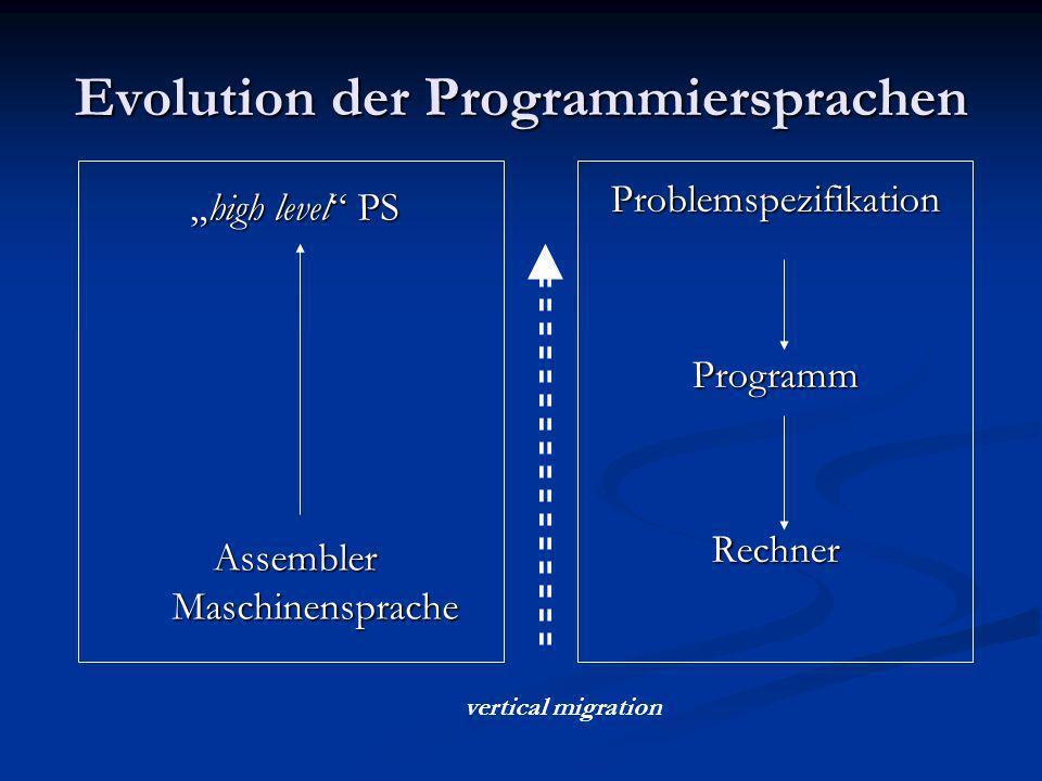 Evolution der Programmiersprachen