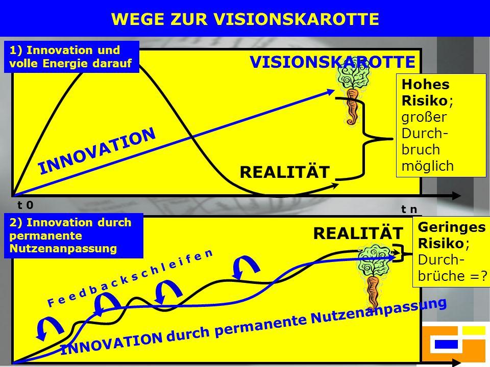 WEGE ZUR VISIONSKAROTTE