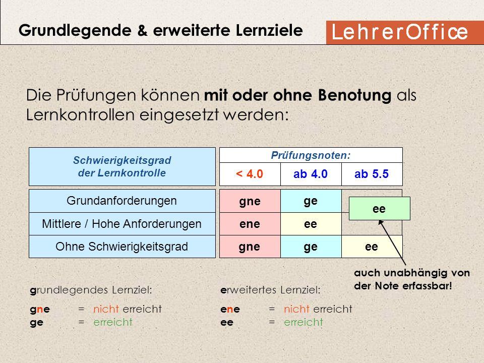 Grundlegende & erweiterte Lernziele