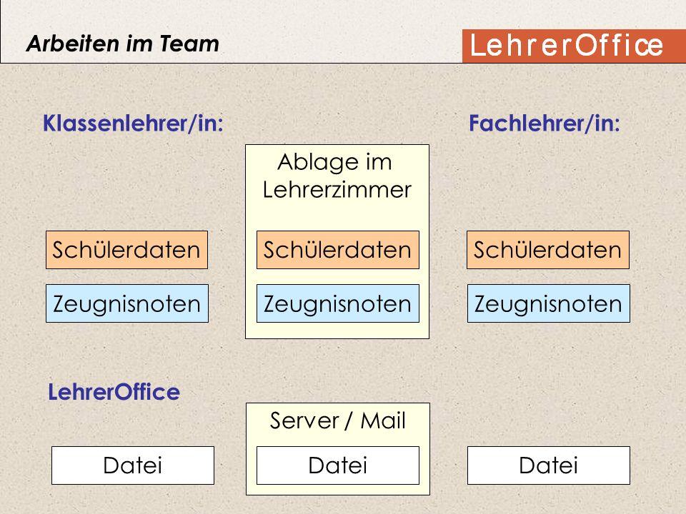 Arbeiten im Team Klassenlehrer/in: Fachlehrer/in: Ablage im. Lehrerzimmer. Schülerdaten. Schülerdaten.