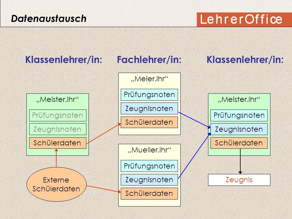 Datenaustausch Klassenlehrer/in: Fachlehrer/in: Klassenlehrer/in: