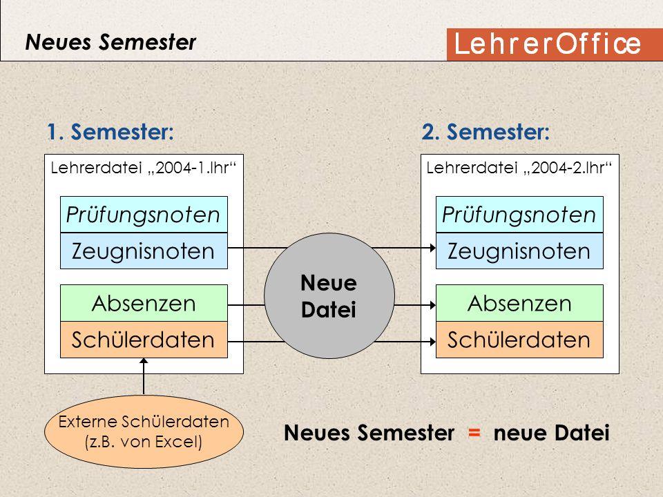 Neues Semester = neue Datei