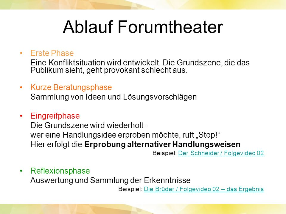 Ablauf Forumtheater Erste Phase