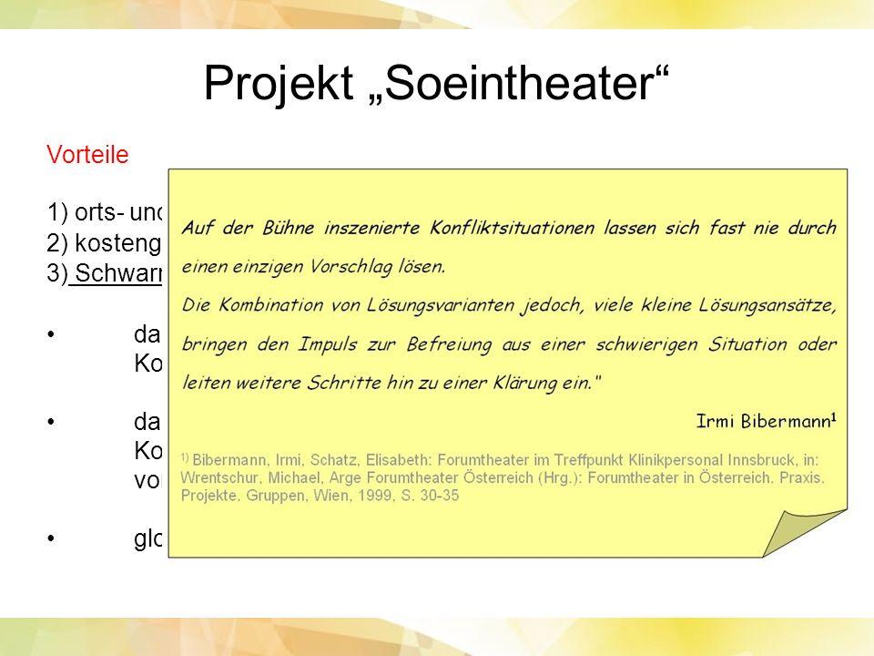 """Projekt """"Soeintheater"""