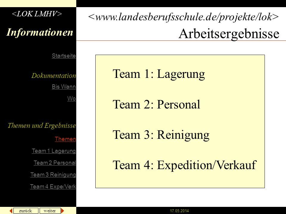 Arbeitsergebnisse Team 1: Lagerung Team 2: Personal Team 3: Reinigung