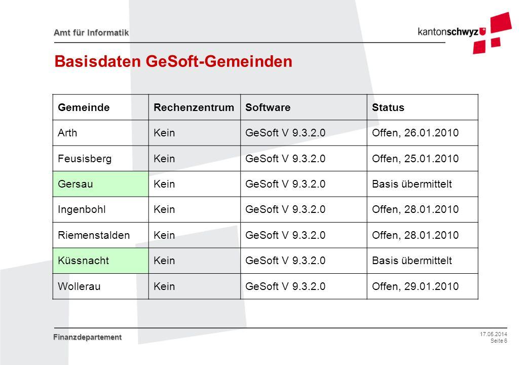 Basisdaten GeSoft-Gemeinden