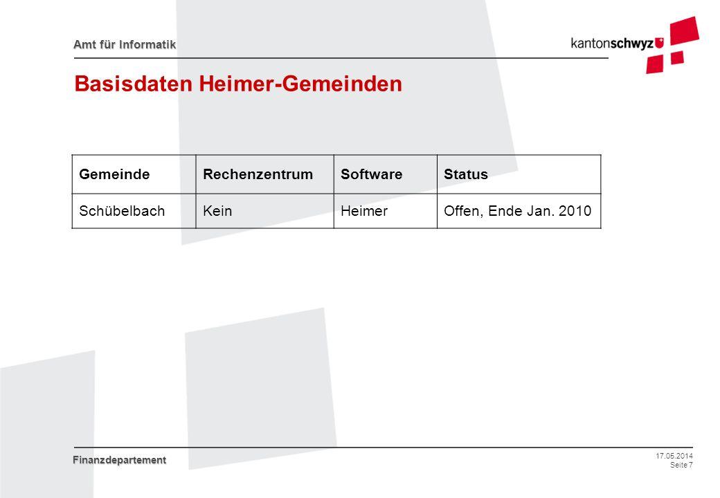 Basisdaten Heimer-Gemeinden