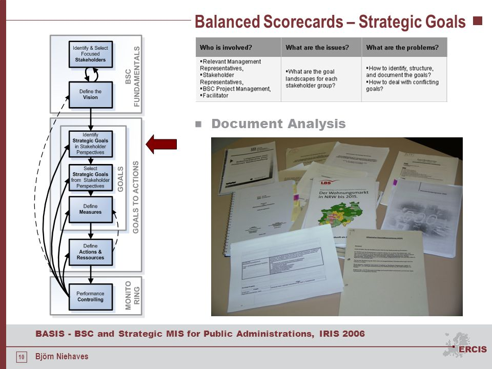Balanced Scorecards – Strategic Goals