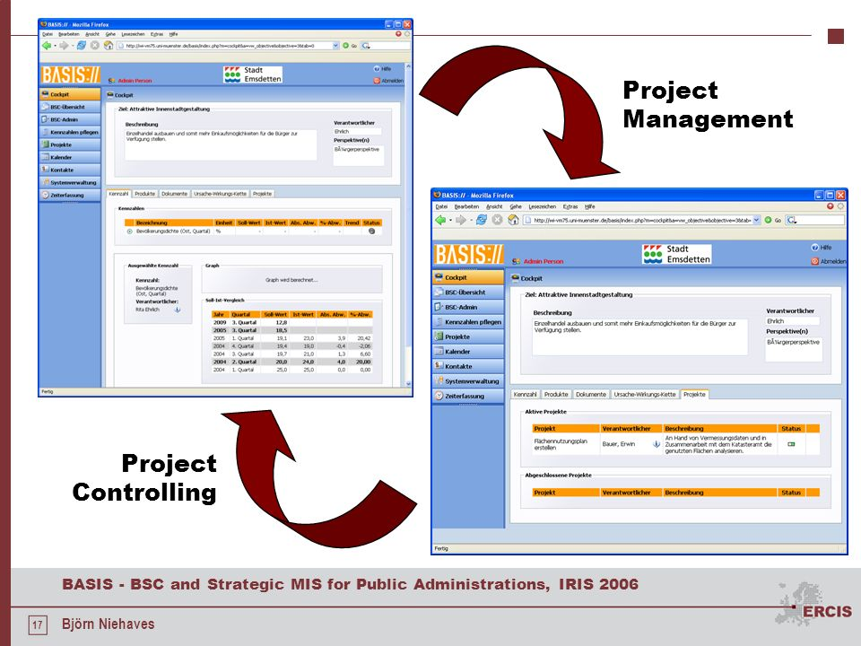 Project Management Project Controlling