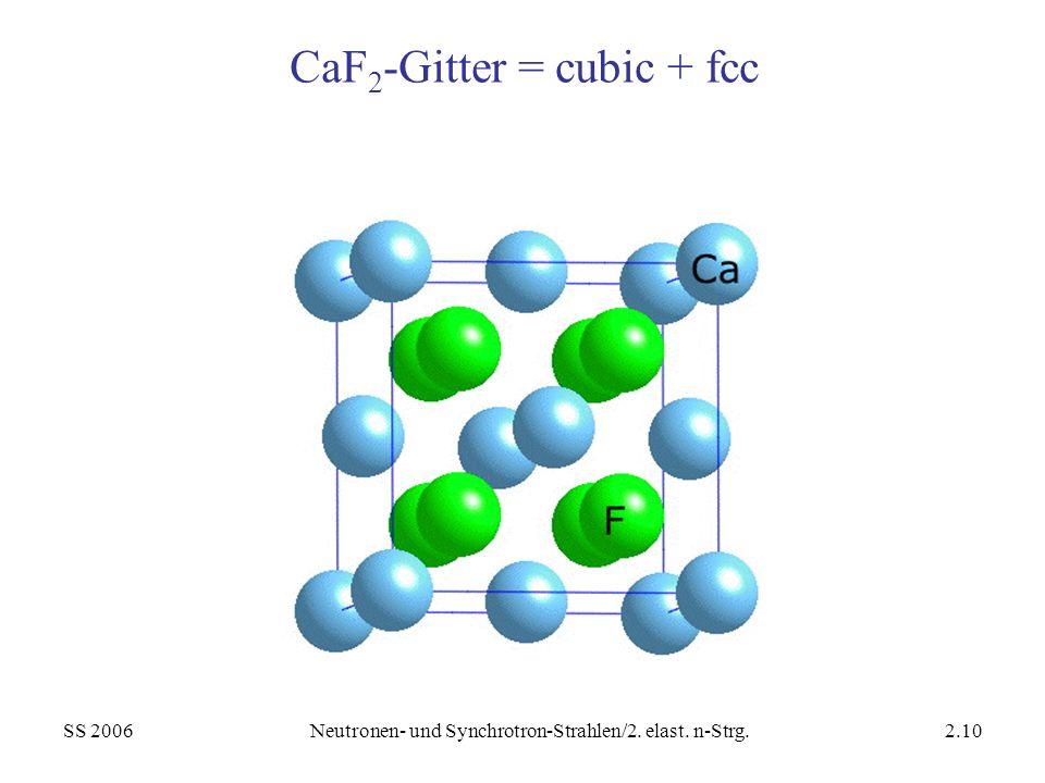 CaF2-Gitter = cubic + fcc