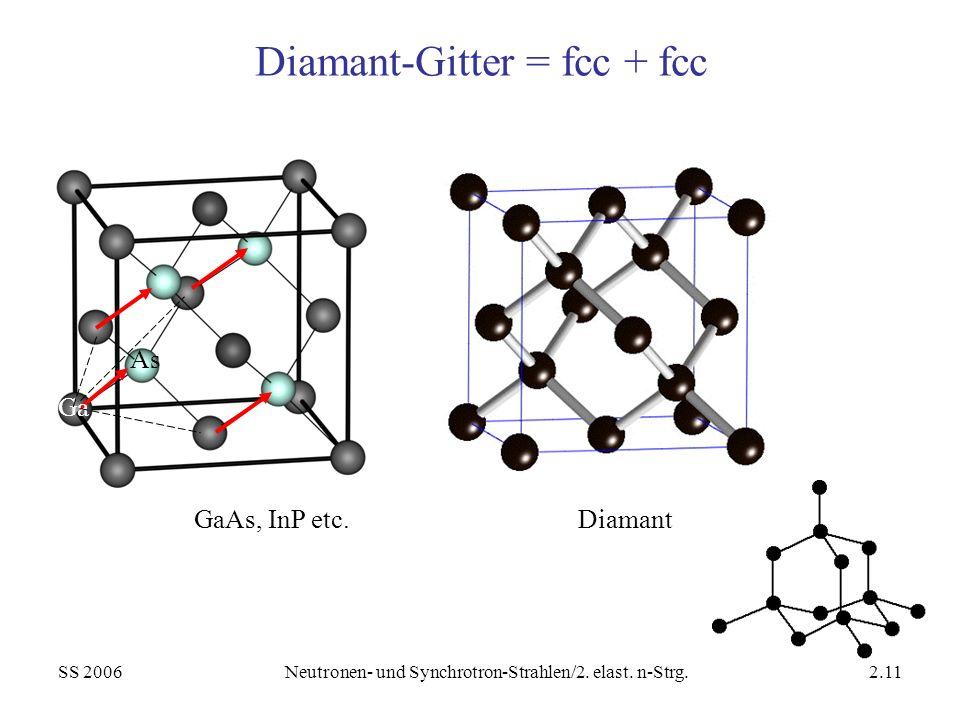 Diamant-Gitter = fcc + fcc