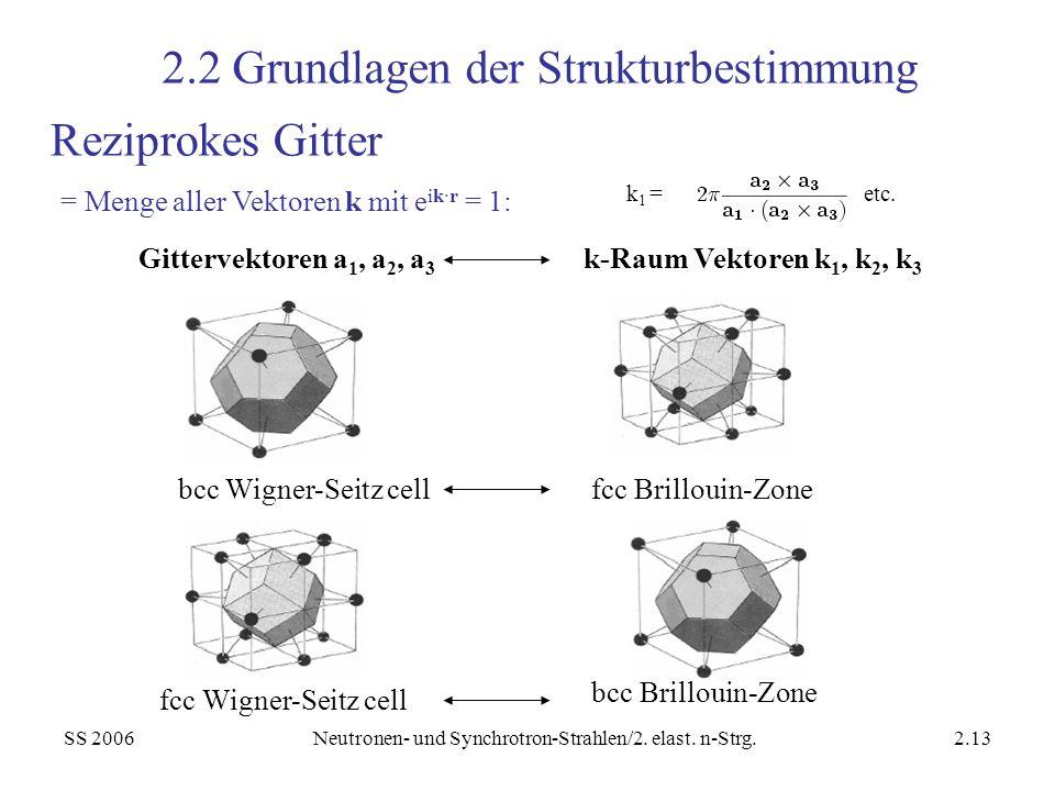 2.2 Grundlagen der Strukturbestimmung