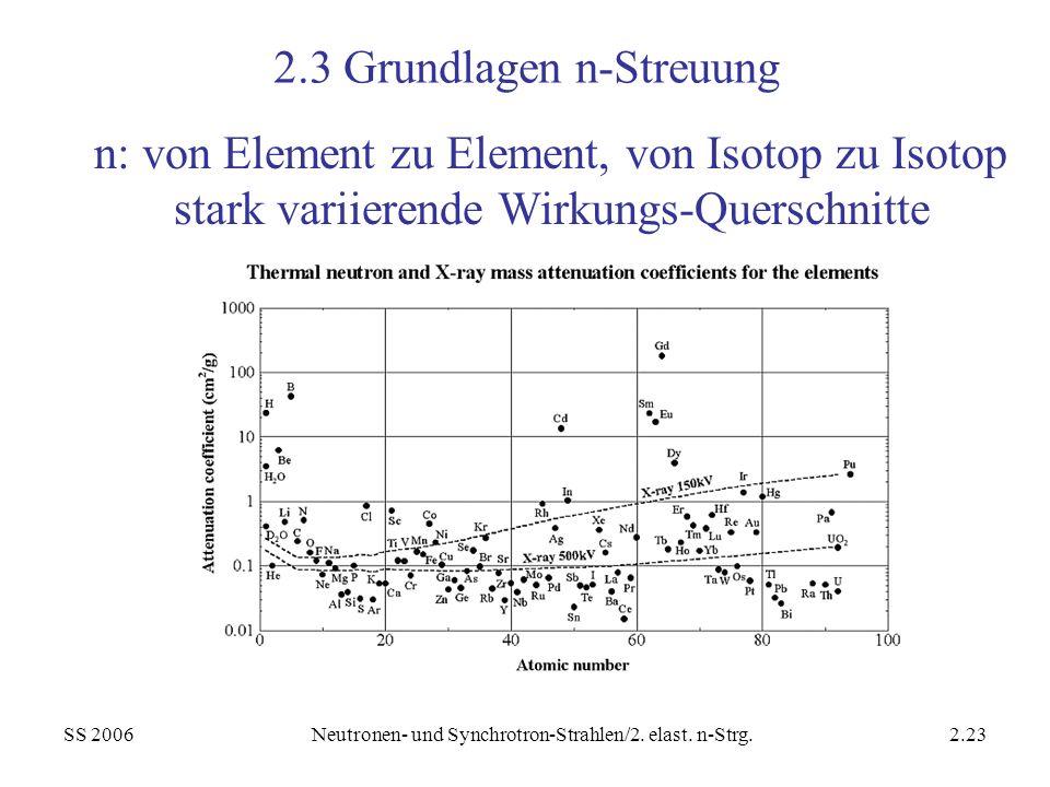 2.3 Grundlagen n-Streuung
