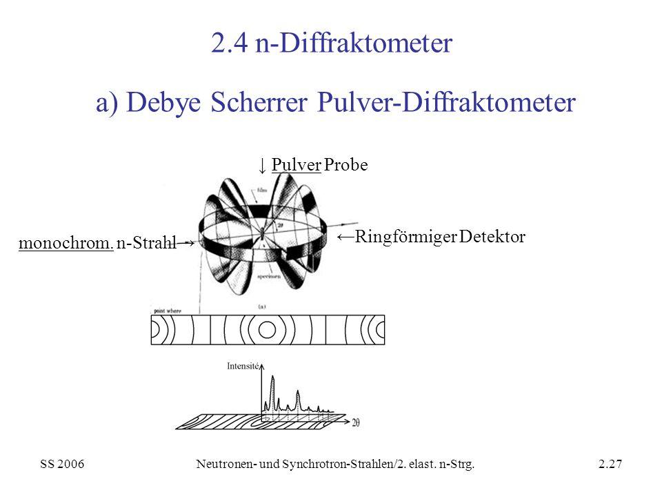 a) Debye Scherrer Pulver-Diffraktometer